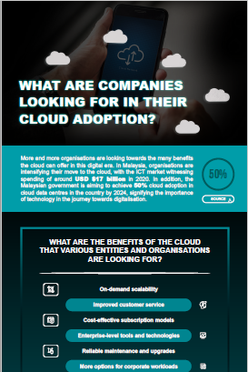 [Infographic] What are Companies Looking for in Their Cloud Adoption?.pdf