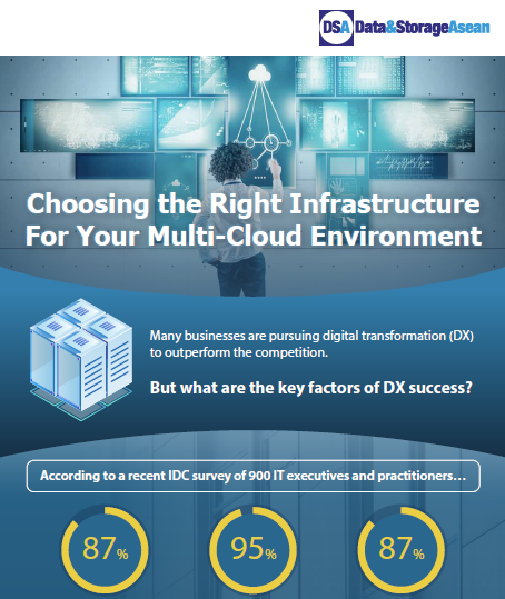 Dell Infographic: Choosing the Right Infrastructure for Your Multi-Cloud Environment.pdf