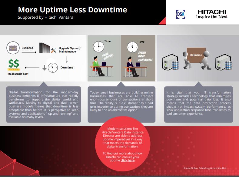 Hitachi Vantara Infographics -More Uptime Less Downtime .pdf