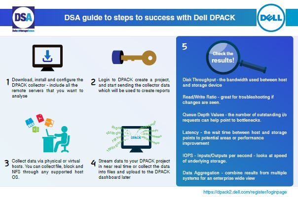 DSA Guide to Steps to Success with Dell DPACK (Technical).pdf
