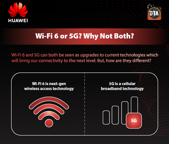 Huawei Infographic on Wi-Fi 6 or 5G? Why Not Both?.pdf