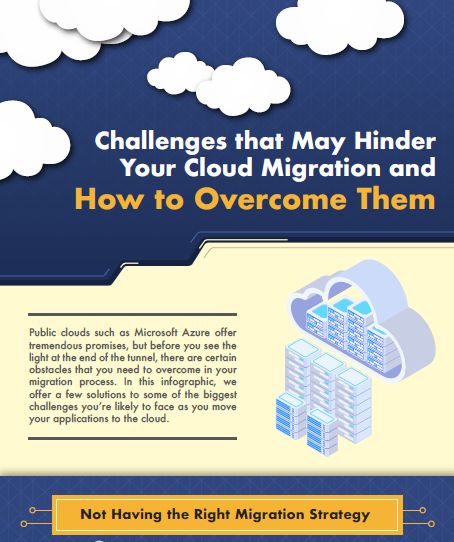 Rackspace Infographic: Challenges that May Hinder Your Cloud Migration and How to Overcome Them.pdf