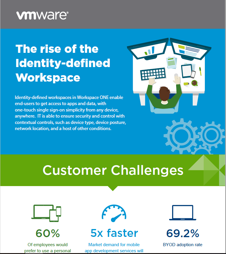 The rise of the Identity-defined Workspace.pdf