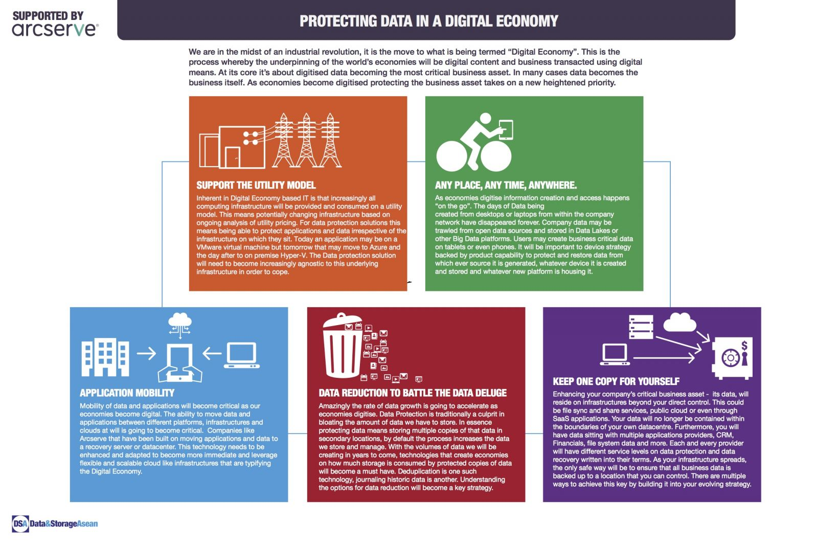 Protecting Data in a Digital Economy supported by Arcserve.pdf