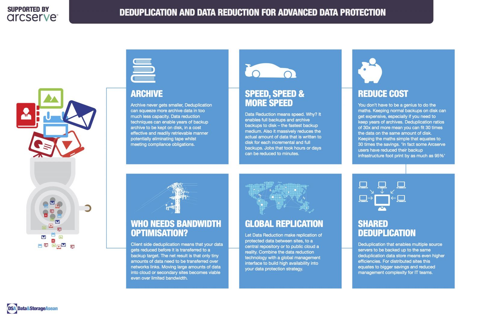 Deduplication and data reduction for advanced data protection supported by Arcserve.pdf