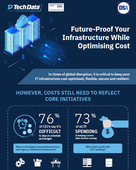 Future-Proof Your Infrastructure While Optimising Cost.pdf