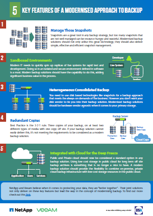 NetApp-Veeam Infographic - 5 Key Features of a Modernised Approach to Backup.pdf