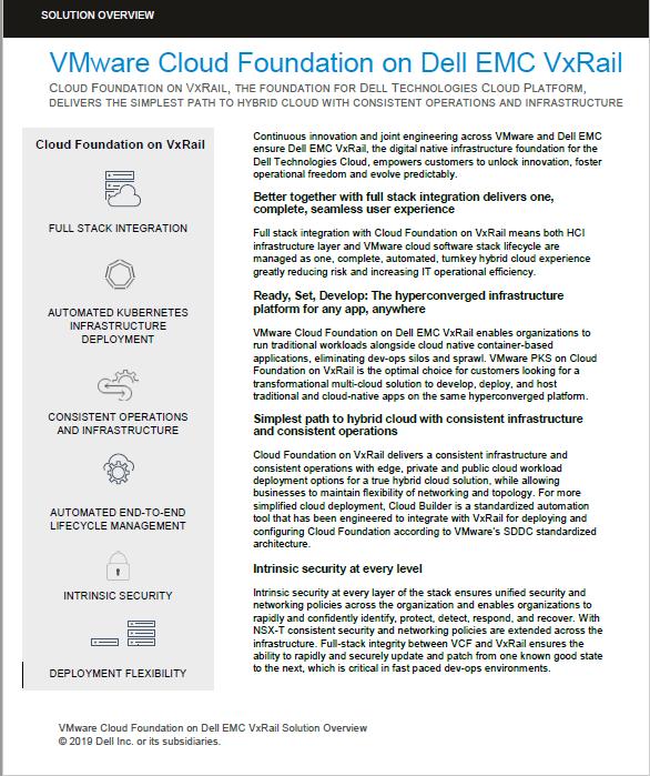 VMware Cloud Foundation on Dell EMC VxRail -MY (1).pdf