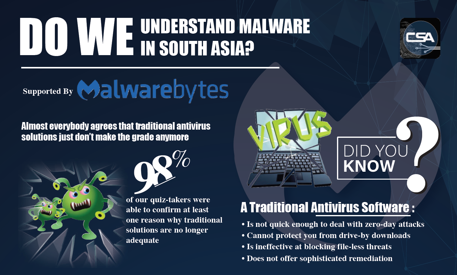 Do We Understand Malware in South Asia? Supported by Malwarebytes.pdf