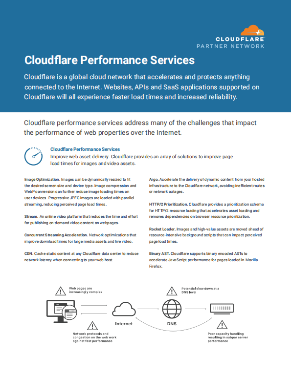 Cloudflare Performance Services.pdf