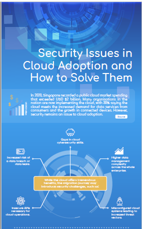 [Infographic] Security Issues in Cloud Adoption and How to Solve Them.pdf