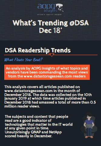 What's Trending @ DSA on Dec 2018.pdf