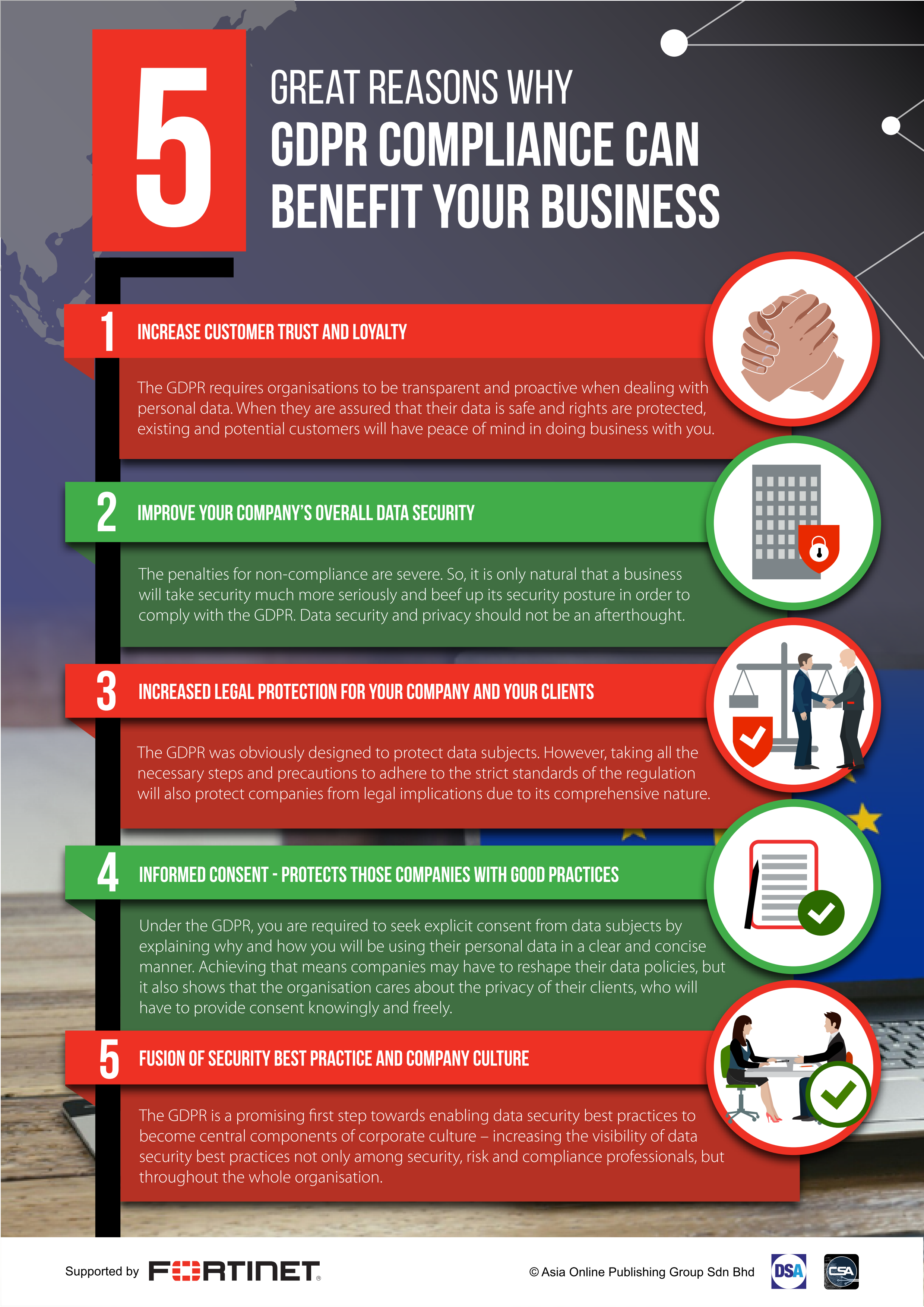 Five Great Reasons Why GDPR Compliance Can 5 Benefit Your Business.pdf