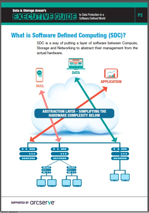 DSA Executive Guide on Data Protection in a Software Defined World Supported by Arcserve.pdf
