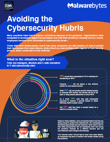 Malwarebytes Infographic: Avoiding the Cybersecurity Hubris.pdf