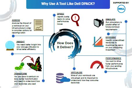 DSA Guide to Steps to Success with Dell DPACK (Business).pdf