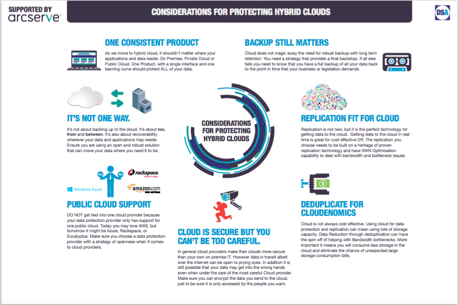 Considerations for Protecting Hybrid Clouds supported by Arcserve.pdf