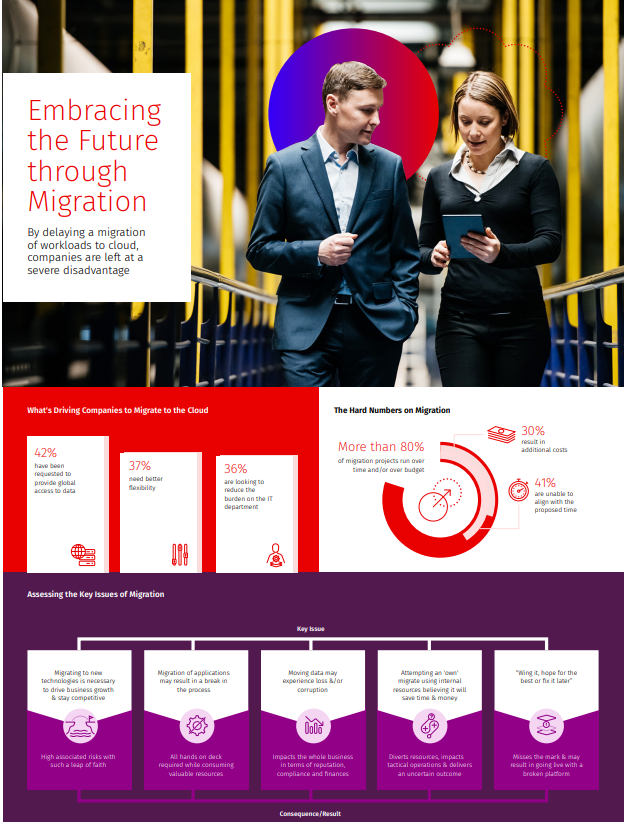 Infographic: Embracing  the Future  through  Migration.pdf