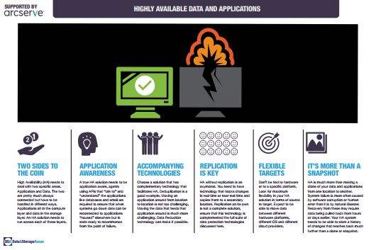 Highly Available Data and Application supported by Arcserve.pdf